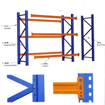 Metal Warehouse Pallet Tire Storage Rack for Sale